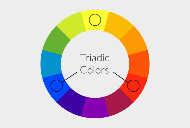Elegant Triadic Colors With Split